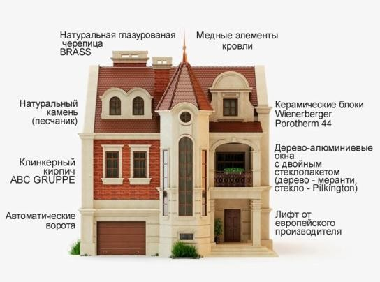 Кредит брокер украина отзывы